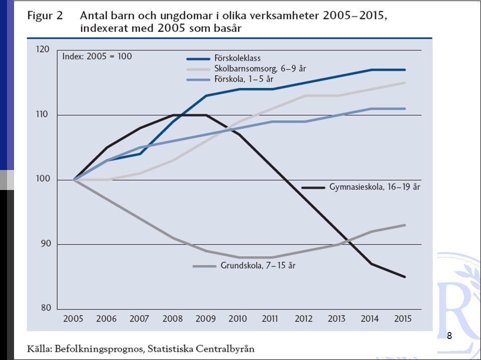 9 Förändringar 1/1 2008 HÖK 07 …förbättrar föräldraledighets- villkoren i AB.