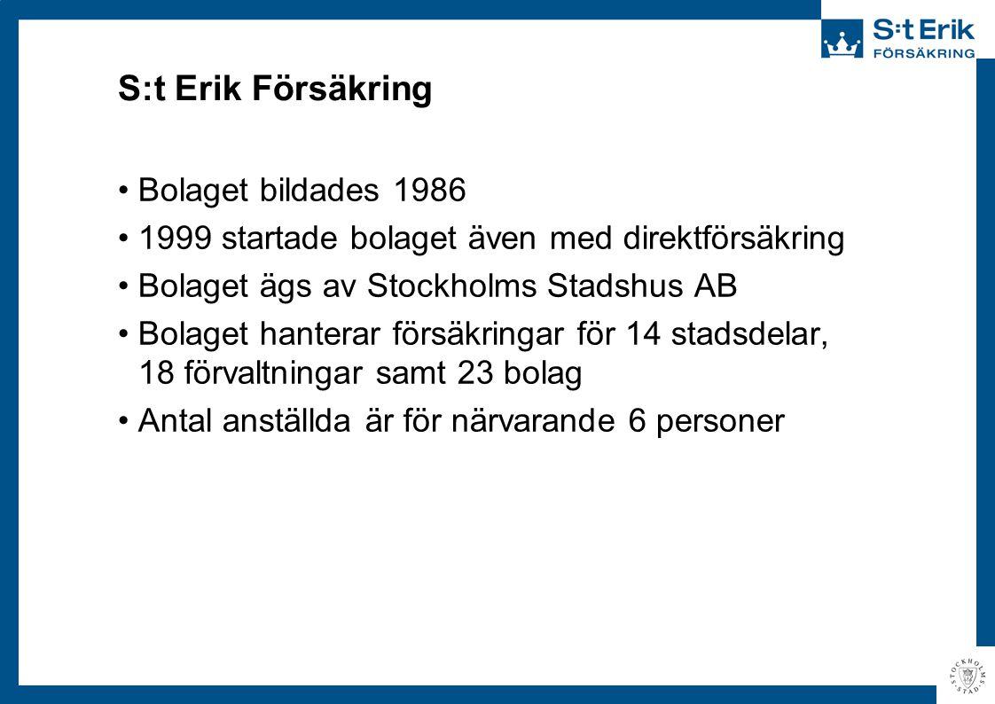 S:t Erik Försäkring •Bolaget bildades 1986 •1999 startade bolaget även med direktförsäkring •Bolaget ägs av Stockholms Stadshus AB •Bolaget hanterar försäkringar för 14 stadsdelar, 18 förvaltningar samt 23 bolag •Antal anställda är för närvarande 6 personer