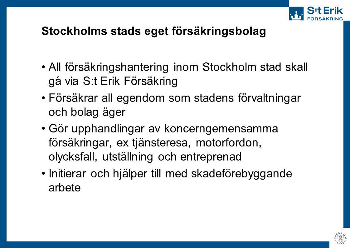 Stockholms stads eget försäkringsbolag •All försäkringshantering inom Stockholm stad skall gå via S:t Erik Försäkring •Försäkrar all egendom som stadens förvaltningar och bolag äger •Gör upphandlingar av koncerngemensamma försäkringar, ex tjänsteresa, motorfordon, olycksfall, utställning och entreprenad •Initierar och hjälper till med skadeförebyggande arbete