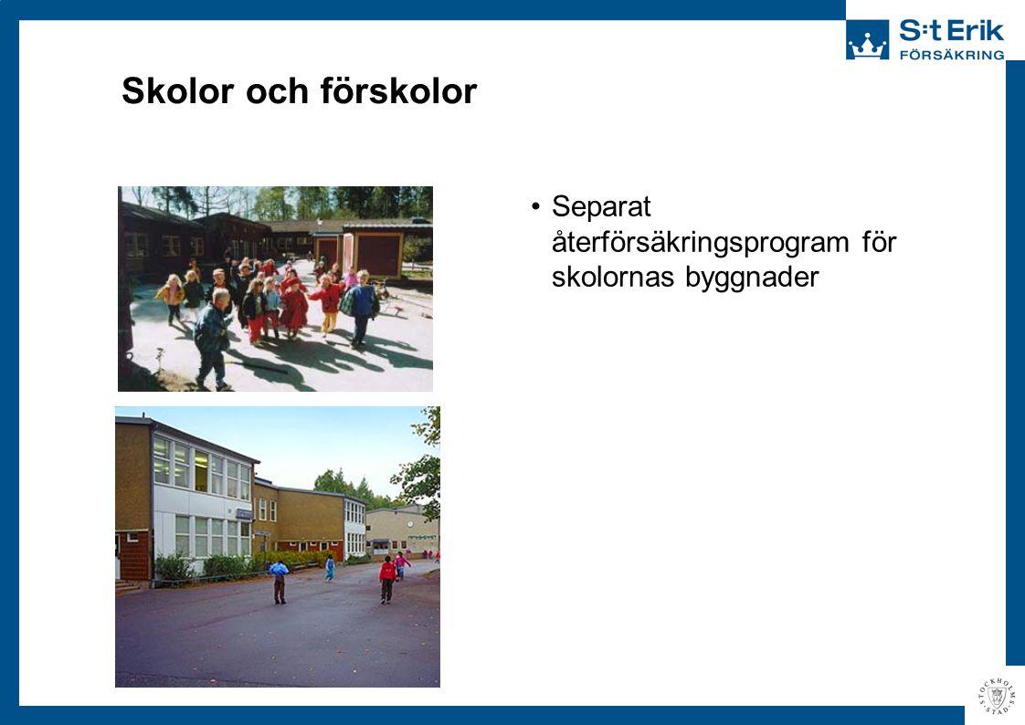 •Separat återförsäkringsprogram för skolornas byggnader Skolor och förskolor