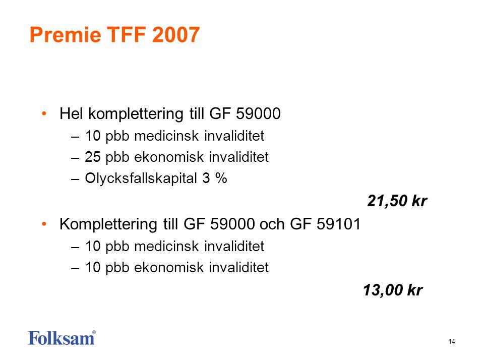 14 Premie TFF 2007 •Hel komplettering till GF 59000 –10 pbb medicinsk invaliditet –25 pbb ekonomisk invaliditet –Olycksfallskapital 3 % 21,50 kr •Komplettering till GF 59000 och GF 59101 –10 pbb medicinsk invaliditet –10 pbb ekonomisk invaliditet 13,00 kr
