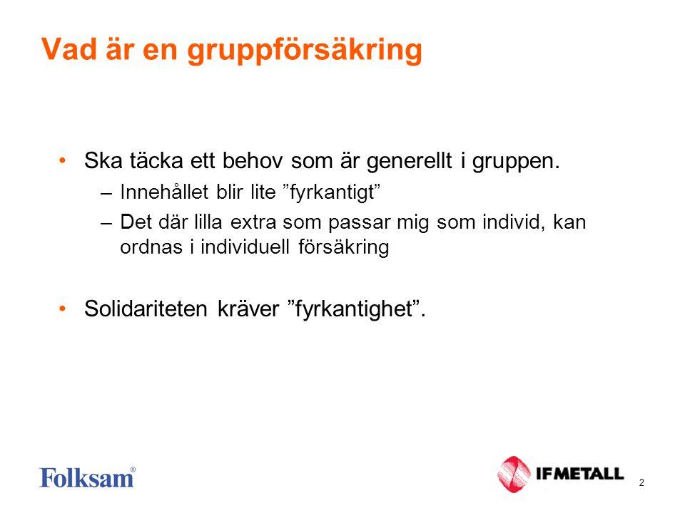3 Solidariteten/risken/kostnaden 20 år 45 år65 år Förbundet premie Kronor