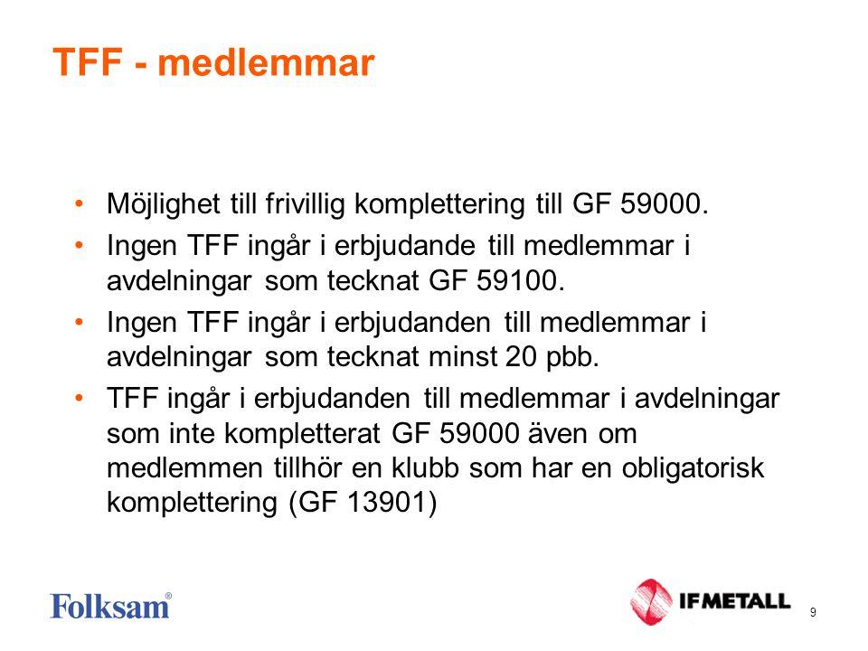 9 TFF - medlemmar •Möjlighet till frivillig komplettering till GF 59000.