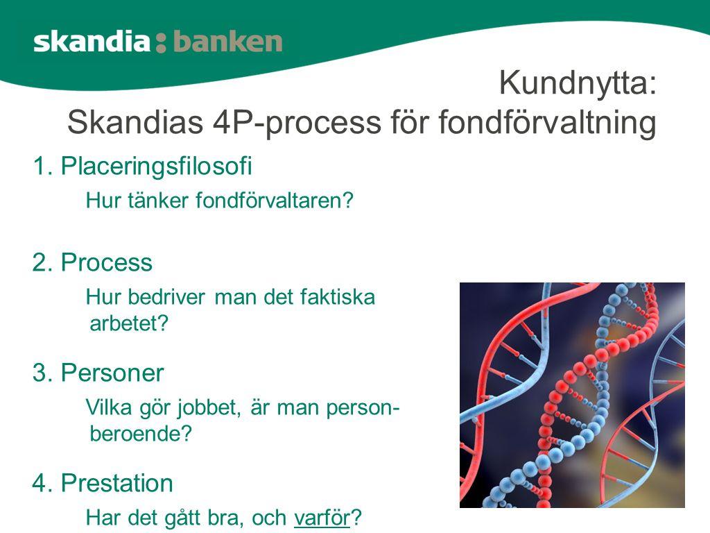 Kundnytta: Skandias 4P-process för fondförvaltning 1.