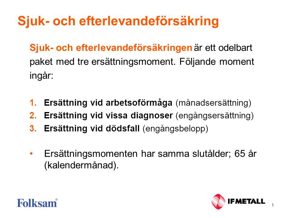 2 Sjuk- och efterlevandeförsäkring Ersättning vid arbetsoförmåga  Rakt försäkringsbelopp.