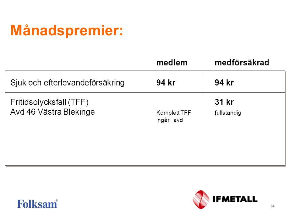 14 Månadspremier: medlemmedförsäkrad Sjuk och efterlevandeförsäkring94 kr94 kr Fritidsolycksfall (TFF)31 kr Avd 46 Västra Blekinge Komplett TFFfullstä