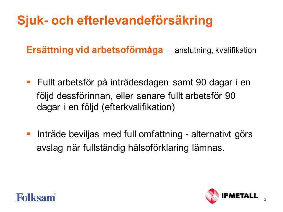 3 Sjuk- och efterlevandeförsäkring Ersättning vid arbetsoförmåga – anslutning, kvalifikation  Fullt arbetsför på inträdesdagen samt 90 dagar i en föl