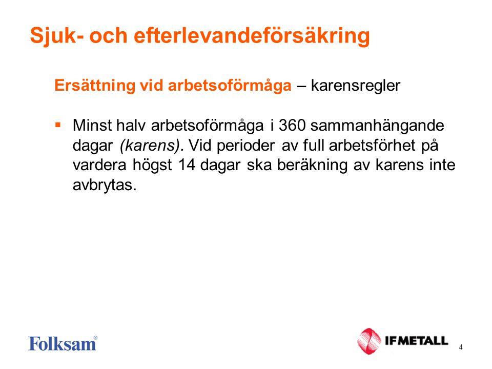 4 Sjuk- och efterlevandeförsäkring Ersättning vid arbetsoförmåga – karensregler  Minst halv arbetsoförmåga i 360 sammanhängande dagar (karens). Vid p
