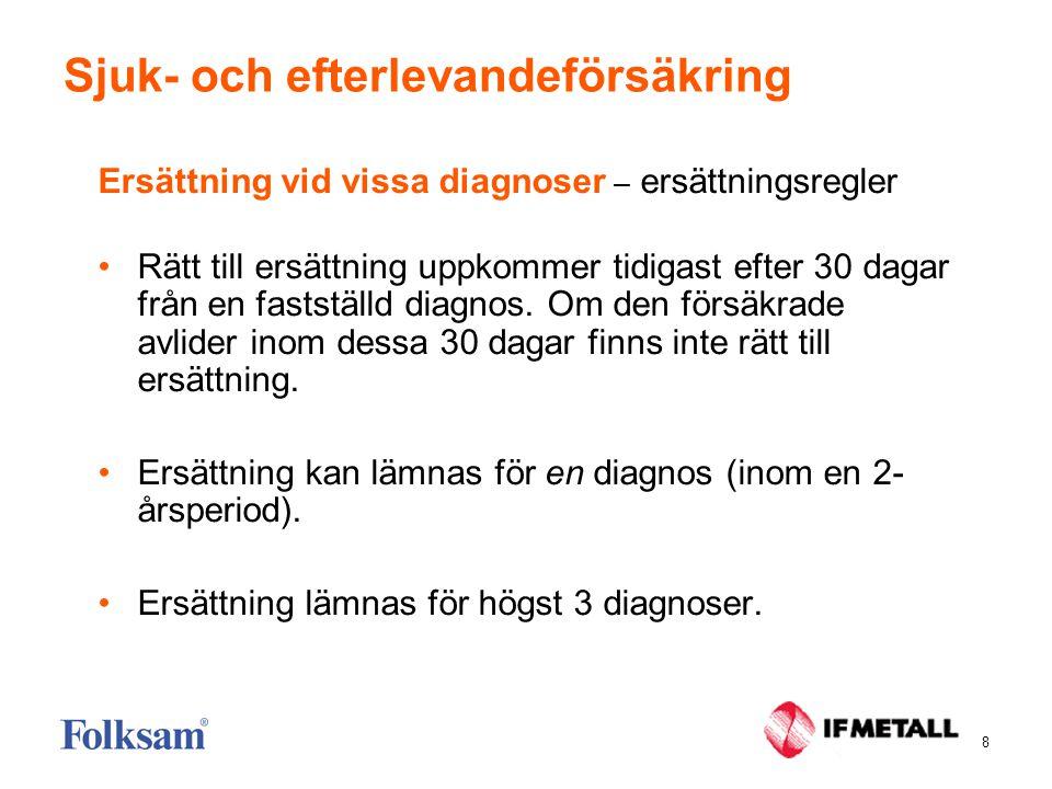 9 Sjuk- och efterlevandeförsäkring Ersättning vid vissa diagnoser – ersättningsregler •Diagnosen ska vara fastställd/verifierad i Sverige av en specialistläkare inom aktuell specialitet och/eller vid en specialistavdelning i Sverige •Alla handlingar och upplysningar av betydelse ska anskaffas och insändas utan kostnad för Folksam •Folksam har rätt att få ett andra utlåtande av läkare som Folksam anvisar (sådan undersökning bekostas av Folksam)