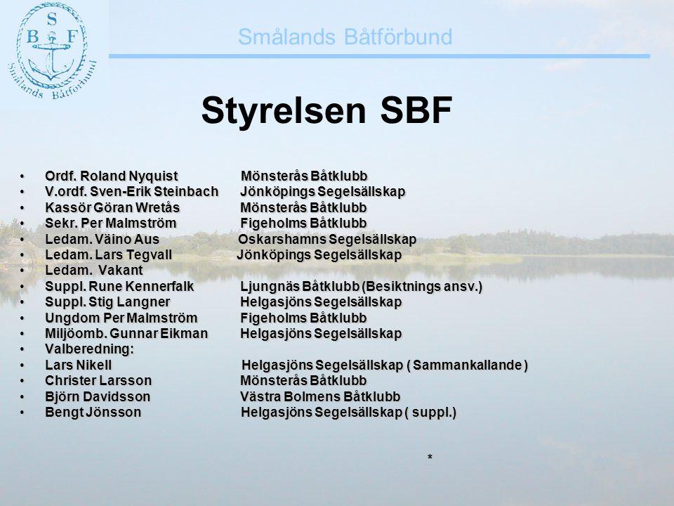 Smålands Båtförbund Styrelsen SBF •Ordf. Roland Nyquist Mönsterås Båtklubb •V.ordf. Sven-Erik Steinbach Jönköpings Segelsällskap •Kassör Göran Wretås