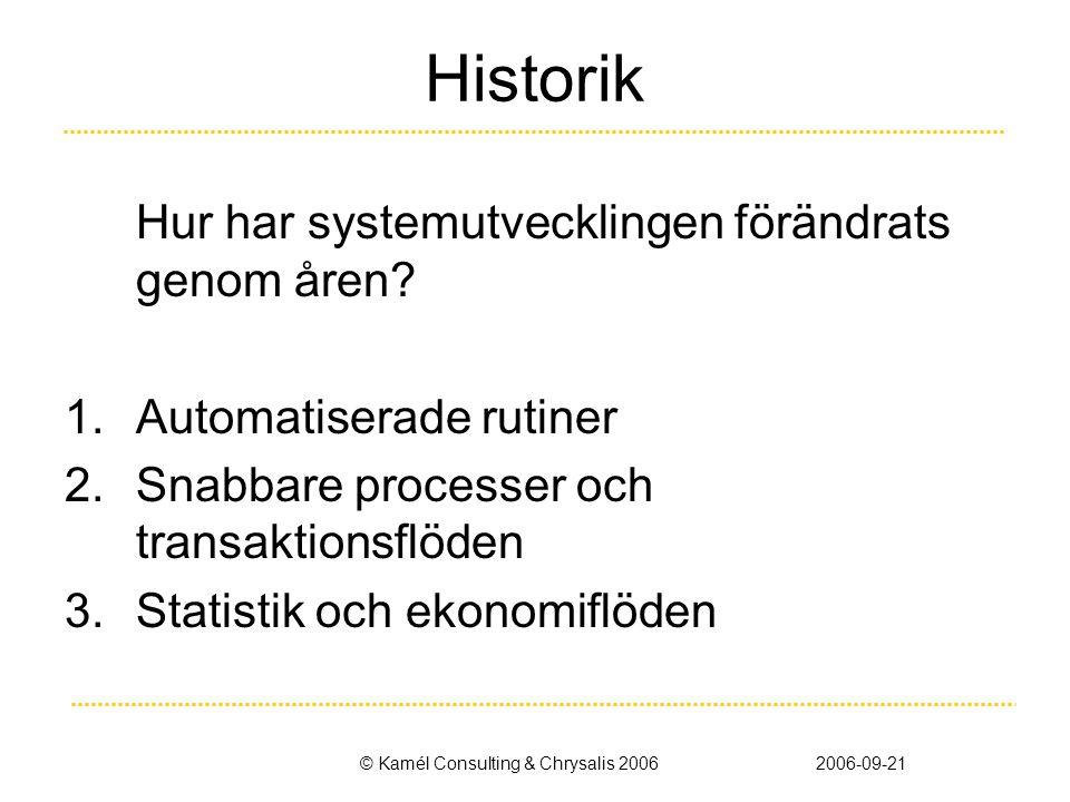 © Kamél Consulting & Chrysalis 20062006-09-21 Historik Hur har systemutvecklingen förändrats genom åren? 1.Automatiserade rutiner 2.Snabbare processer