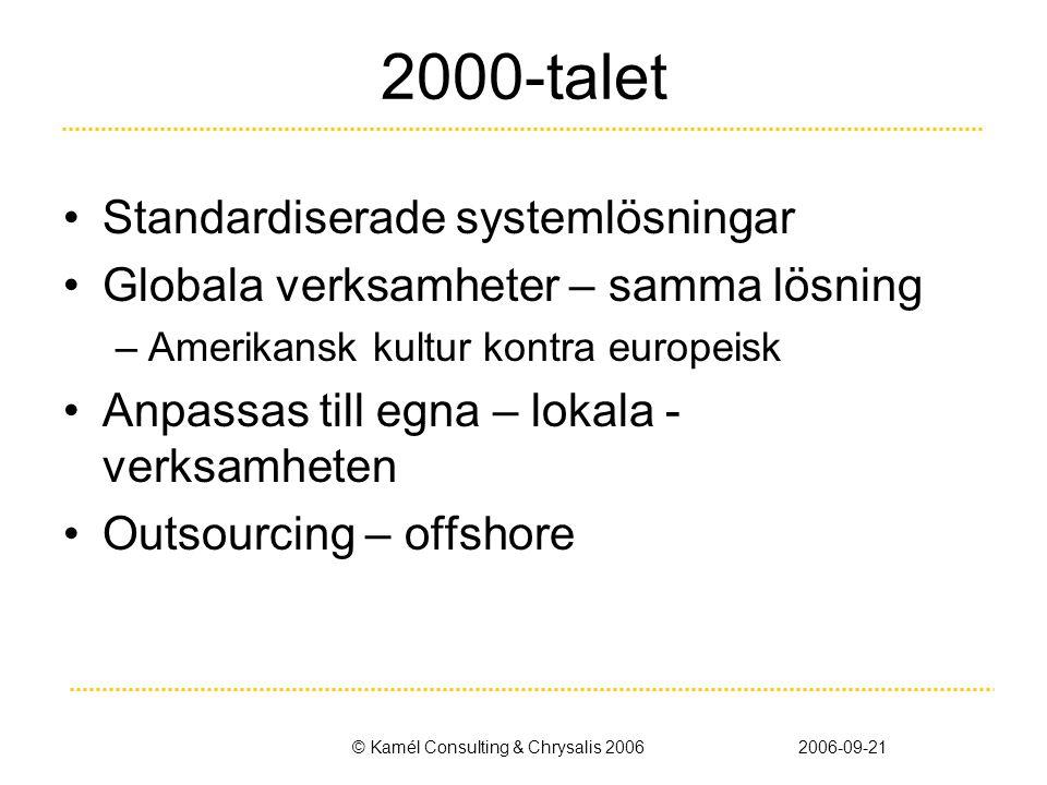 © Kamél Consulting & Chrysalis 20062006-09-21 2000-talet •Standardiserade systemlösningar •Globala verksamheter – samma lösning –Amerikansk kultur kontra europeisk •Anpassas till egna – lokala - verksamheten •Outsourcing – offshore