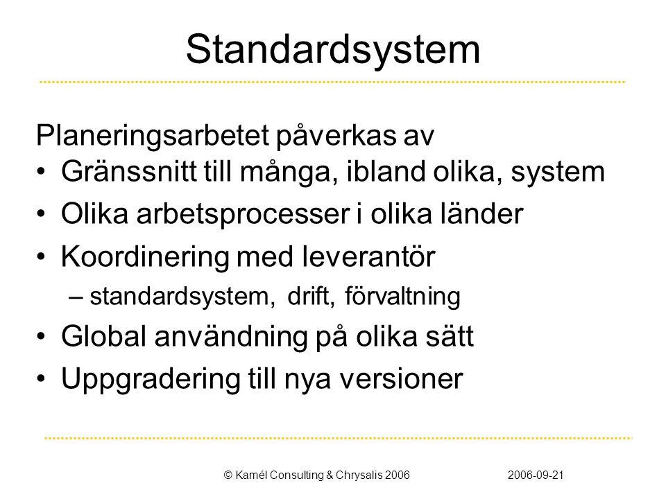 © Kamél Consulting & Chrysalis 20062006-09-21 Standardsystem Planeringsarbetet påverkas av •Gränssnitt till många, ibland olika, system •Olika arbetsp