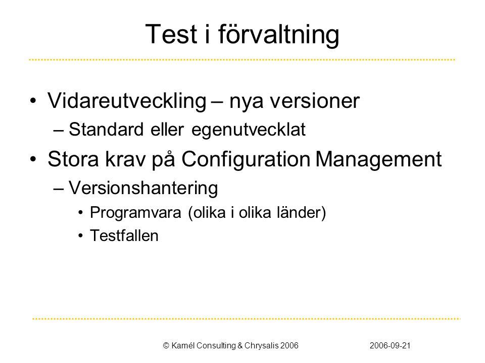 © Kamél Consulting & Chrysalis 20062006-09-21 Test i förvaltning •Vidareutveckling – nya versioner –Standard eller egenutvecklat •Stora krav på Config