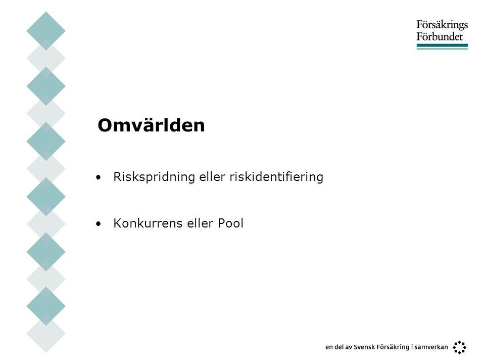 Omvärlden •Riskspridning eller riskidentifiering •Konkurrens eller Pool