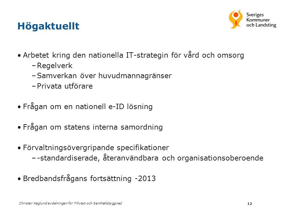 Christer Haglund avdelningen för Tillväxt och Samhällsbyggnad 12 Högaktuellt •Arbetet kring den nationella IT-strategin för vård och omsorg –Regelverk