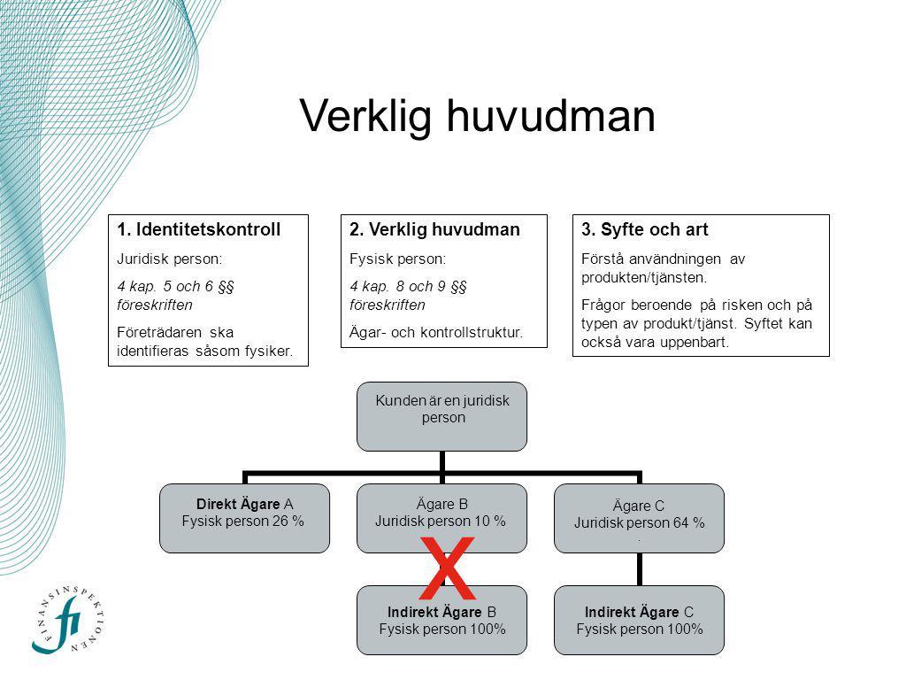 Undantag från grundläggande kundkännedom •Undantag - Kunder - Svenska myndigheter - Börsnoterade företag vars aktier handlas på en reglerad marknad - Andra bolag under FI:s tillsyn, t.ex.