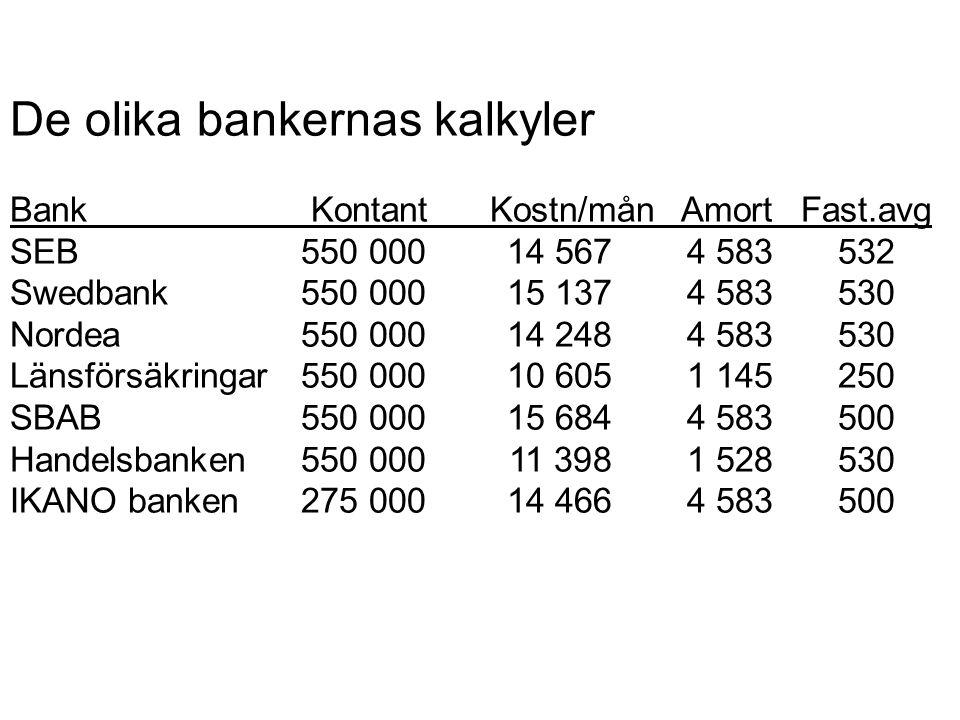 S.a per årTaxvärdeMäkl.