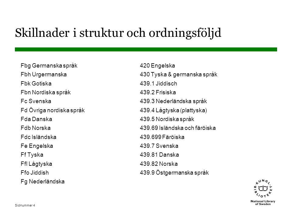 Sidnummer 4 Skillnader i struktur och ordningsföljd Fbg Germanska språk Fbh Urgermanska Fbk Gotiska Fbn Nordiska språk Fc Svenska Fd Övriga nordiska s