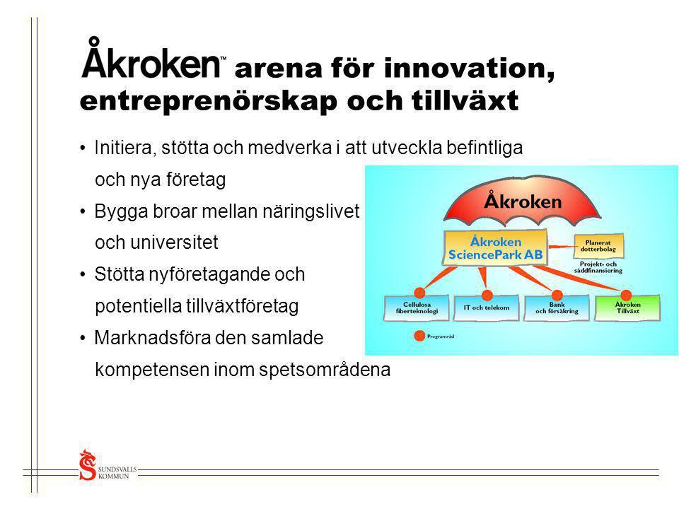 arena för innovation, entreprenörskap och tillväxt •Initiera, stötta och medverka i att utveckla befintliga och nya företag •Bygga broar mellan näring