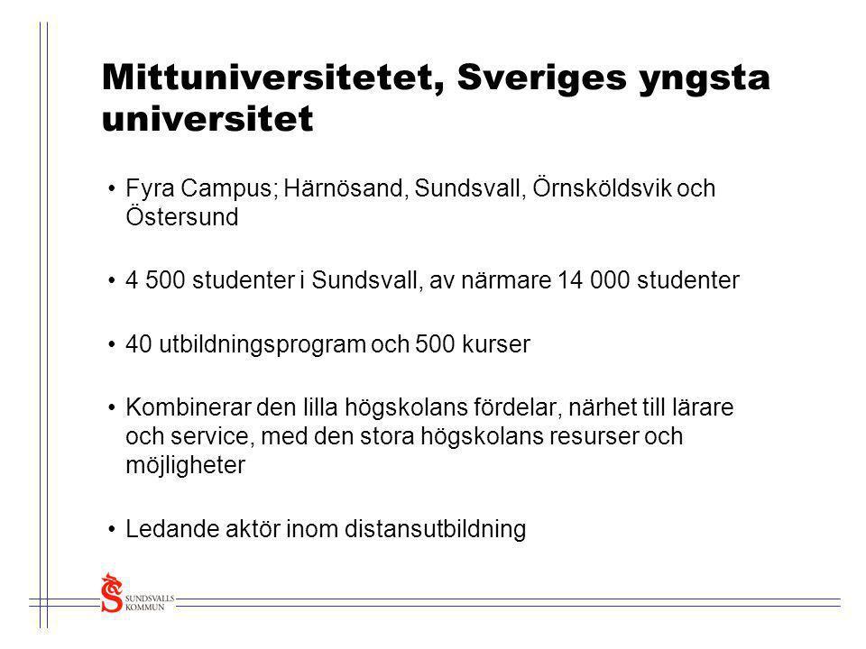 Mittuniversitetet, Sveriges yngsta universitet •Fyra Campus; Härnösand, Sundsvall, Örnsköldsvik och Östersund •4 500 studenter i Sundsvall, av närmare