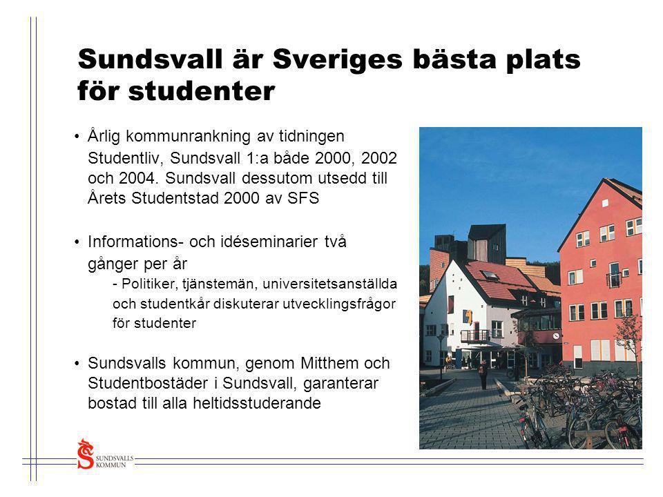 Sundsvall är Sveriges bästa plats för studenter •Årlig kommunrankning av tidningen Studentliv, Sundsvall 1:a både 2000, 2002 och 2004. Sundsvall dessu