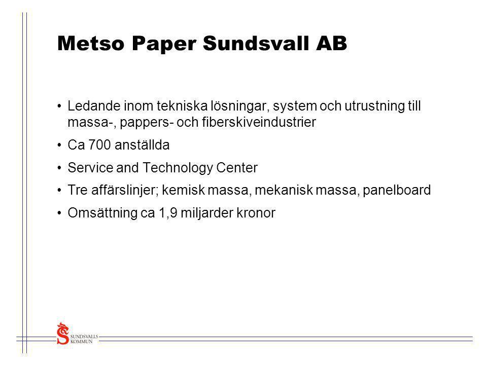 Metso Paper Sundsvall AB •Ledande inom tekniska lösningar, system och utrustning till massa-, pappers- och fiberskiveindustrier •Ca 700 anställda •Ser