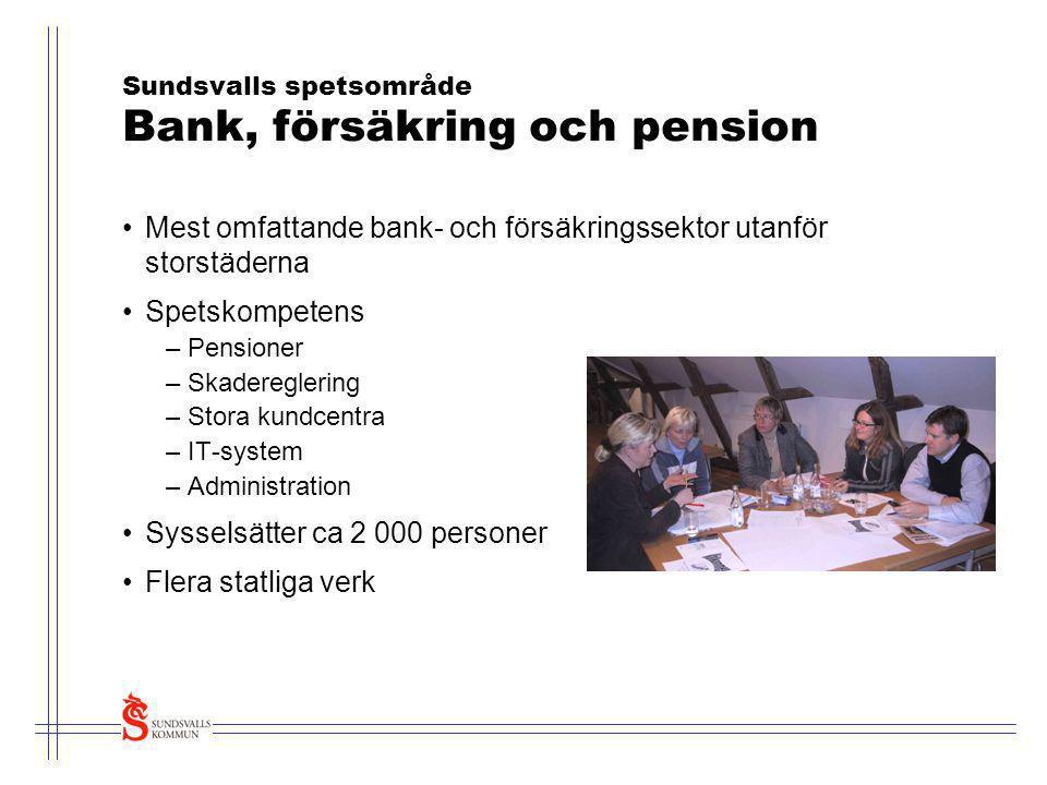 Sundsvalls spetsområde Bank, försäkring och pension •Mest omfattande bank- och försäkringssektor utanför storstäderna •Spetskompetens –Pensioner –Skad