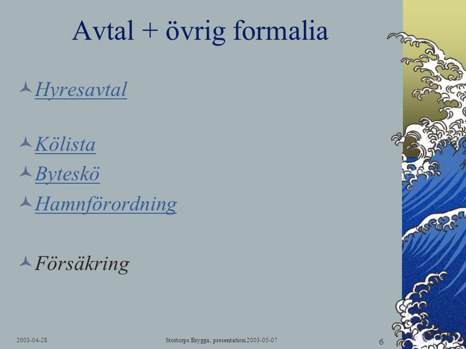 2003-04-28Stortorps Brygga, presentation 2003-05-07 6 Avtal + övrig formalia  Hyresavtal Hyresavtal  Kölista Kölista  Byteskö Byteskö  Hamnförordn