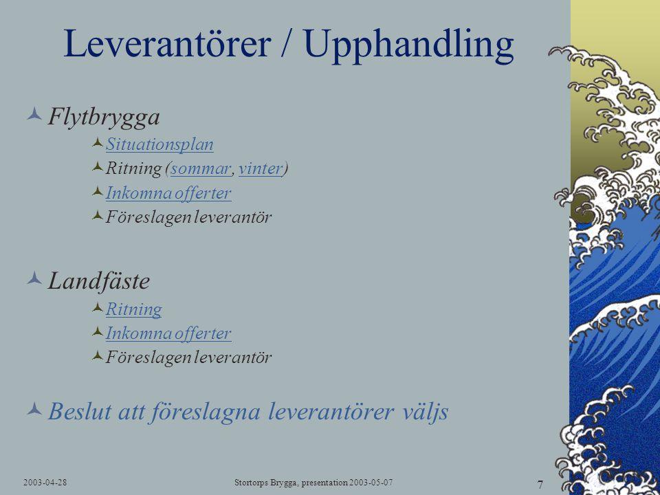 2003-04-28Stortorps Brygga, presentation 2003-05-07 7 Leverantörer / Upphandling  Flytbrygga  Situationsplan Situationsplan  Ritning (sommar, vinte