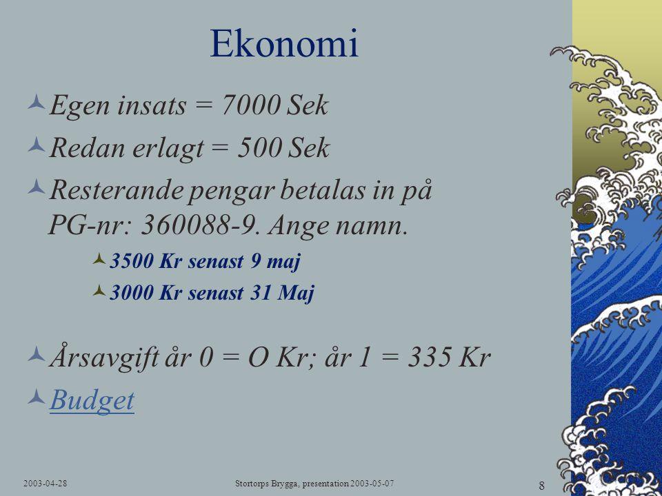 2003-04-28Stortorps Brygga, presentation 2003-05-07 8 Ekonomi  Egen insats = 7000 Sek  Redan erlagt = 500 Sek  Resterande pengar betalas in på PG-n