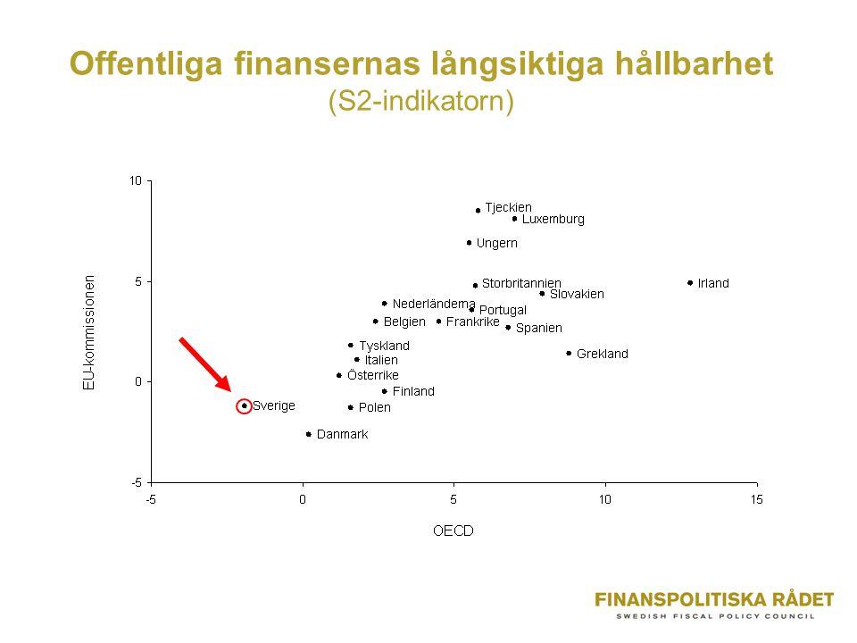 Offentliga finansernas långsiktiga hållbarhet (S2-indikatorn)