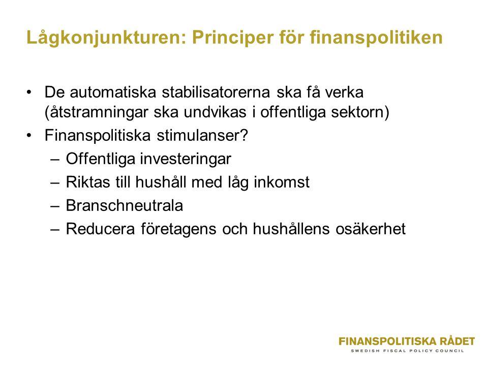 Lågkonjunkturen: Principer för finanspolitiken •De automatiska stabilisatorerna ska få verka (åtstramningar ska undvikas i offentliga sektorn) •Finanspolitiska stimulanser.