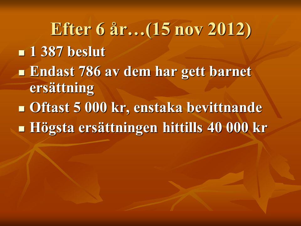 Efter 6 år…(15 nov 2012)  1 387 beslut  Endast 786 av dem har gett barnet ersättning  Oftast 5 000 kr, enstaka bevittnande  Högsta ersättningen hi