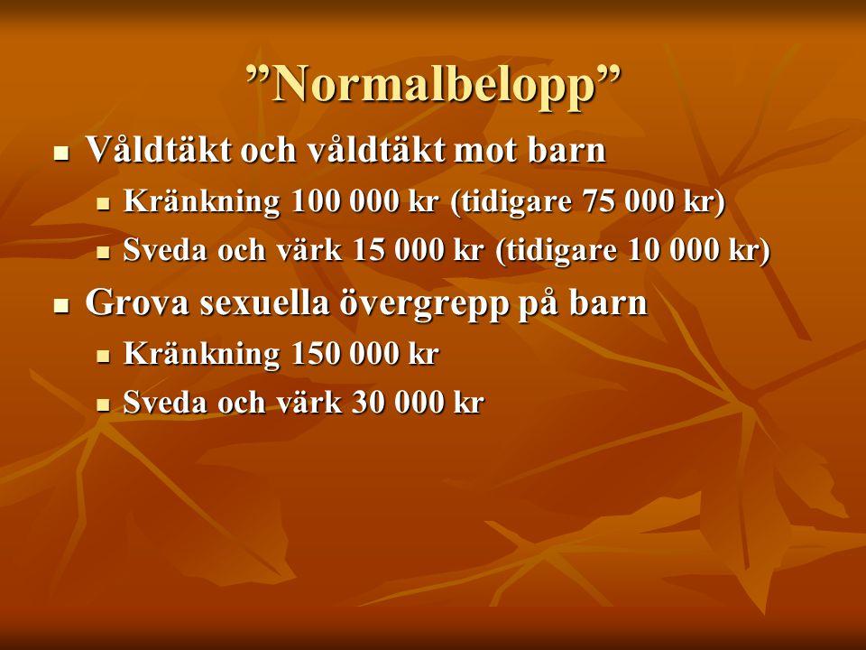 """""""Normalbelopp""""  Våldtäkt och våldtäkt mot barn  Kränkning 100 000 kr (tidigare 75 000 kr)  Sveda och värk 15 000 kr (tidigare 10 000 kr)  Grova se"""