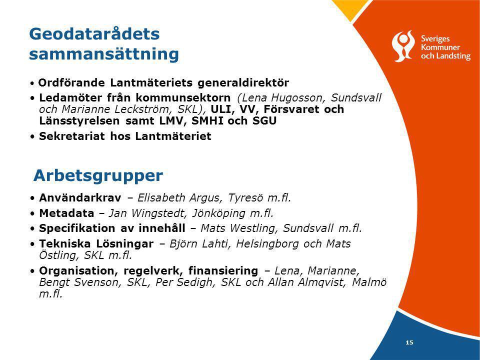 15 Geodatarådets sammansättning • Ordförande Lantmäteriets generaldirektör • Ledamöter från kommunsektorn (Lena Hugosson, Sundsvall och Marianne Lecks