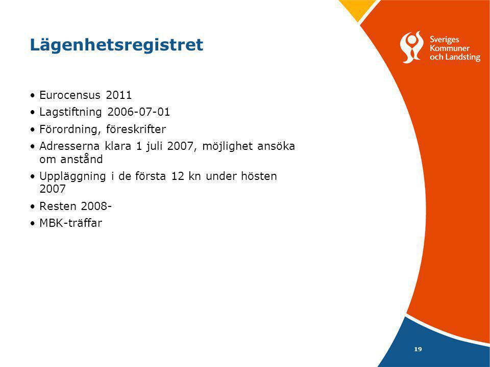 19 Lägenhetsregistret •Eurocensus 2011 •Lagstiftning 2006-07-01 •Förordning, föreskrifter •Adresserna klara 1 juli 2007, möjlighet ansöka om anstånd •