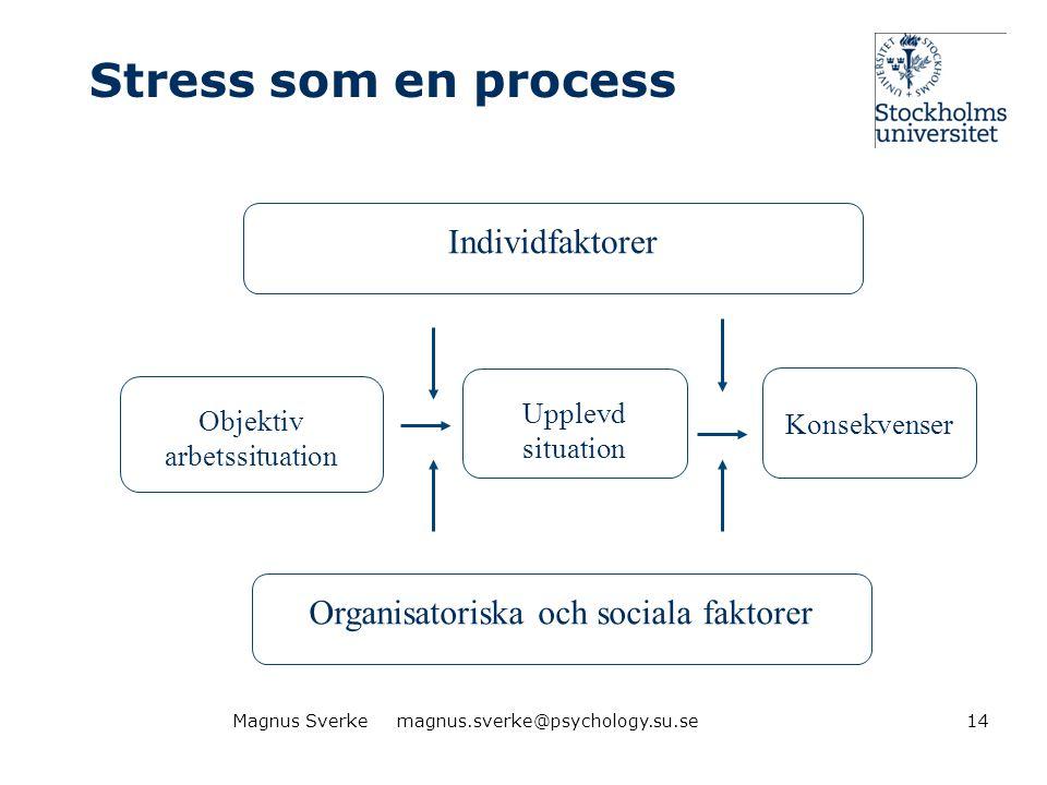 Stress som en process Konsekvenser Upplevd situation Objektiv arbetssituation Individfaktorer Organisatoriska och sociala faktorer 14Magnus Sverke mag