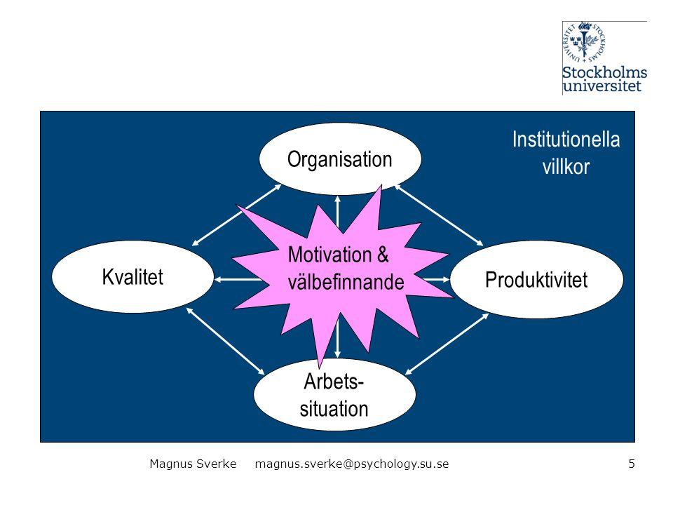 Organisation Arbets- situation Kvalitet Produktivitet Institutionella villkor Motivation & välbefinnande 5Magnus Sverke magnus.sverke@psychology.su.se