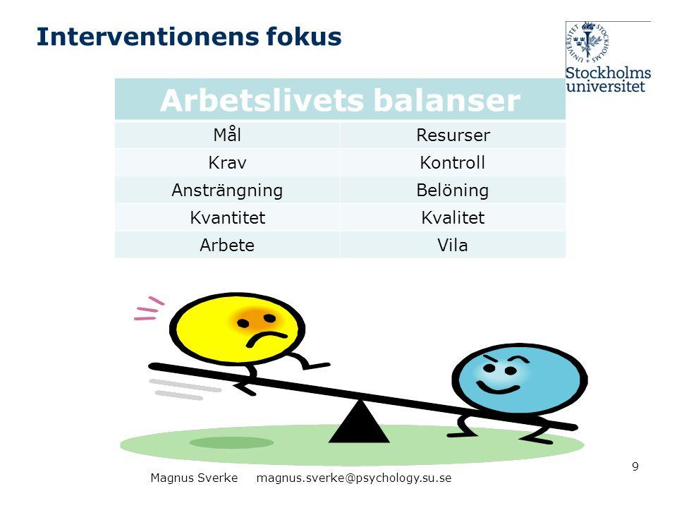 40 Organisationsförändring Positiv Stressande Irrelevant Möjlighet Konsekvenser Primär bedömning Sekundär bedömning Skada/ Förlust HotUtmaning Varken vinst eller förlust Resurser för att hantera situationen Situation
