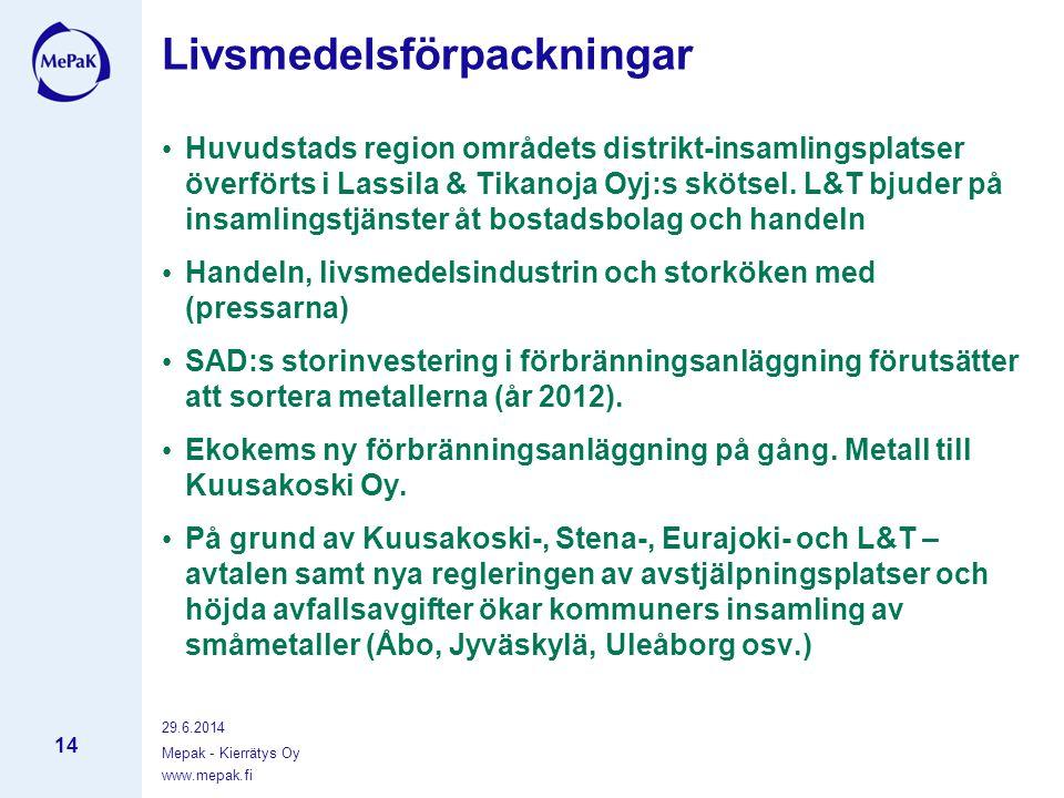 www.mepak.fi 29.6.2014 Mepak - Kierrätys Oy 14 Livsmedelsförpackningar • Huvudstads region områdets distrikt-insamlingsplatser överförts i Lassila & Tikanoja Oyj:s skötsel.
