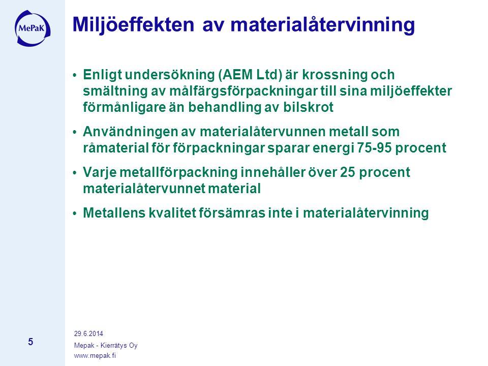 www.mepak.fi 29.6.2014 Mepak - Kierrätys Oy 5 Miljöeffekten av materialåtervinning • Enligt undersökning (AEM Ltd) är krossning och smältning av målfärgsförpackningar till sina miljöeffekter förmånligare än behandling av bilskrot • Användningen av materialåtervunnen metall som råmaterial för förpackningar sparar energi 75-95 procent • Varje metallförpackning innehåller över 25 procent materialåtervunnet material • Metallens kvalitet försämras inte i materialåtervinning