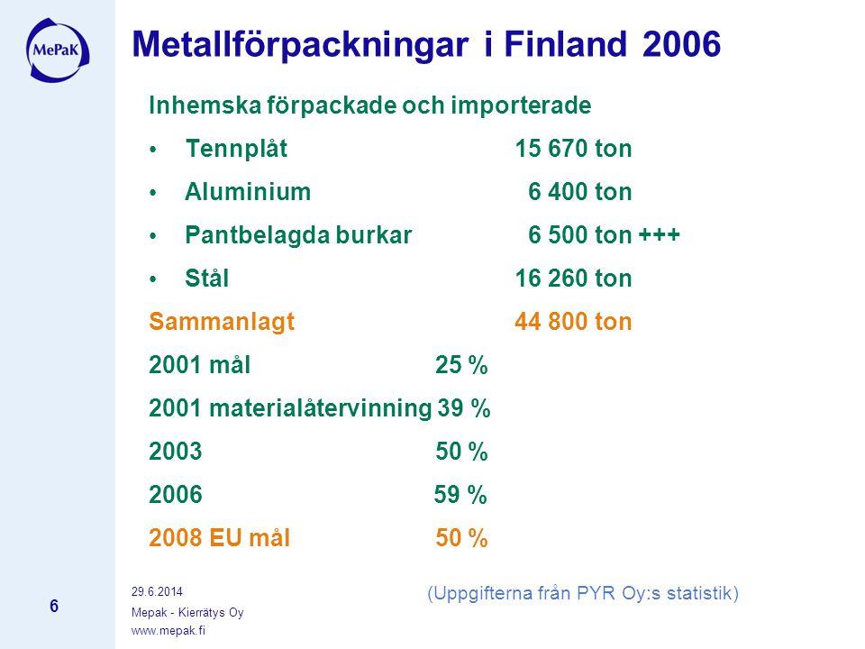 www.mepak.fi 29.6.2014 Mepak - Kierrätys Oy 6 Metallförpackningar i Finland 2006 Inhemska förpackade och importerade • Tennplåt 15 670 ton • Aluminium 6 400 ton • Pantbelagda burkar 6 500 ton +++ • Stål 16 260 ton Sammanlagt 44 800 ton 2001 mål 25 % 2001 materialåtervinning 39 % 2003 50 % 2006 59 % 2008 EU mål 50 % (Uppgifterna från PYR Oy:s statistik)