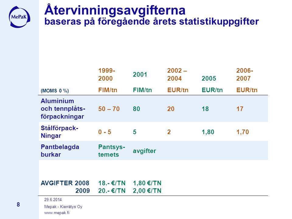 www.mepak.fi 29.6.2014 Mepak - Kierrätys Oy 8 Återvinningsavgifterna baseras på föregående årets statistikuppgifter (MOMS 0 %) 1999- 2000 FIM/tn 2001 FIM/tn 2002 – 2004 EUR/tn 2005 EUR/tn 2006- 2007 EUR/tn Aluminium och tennplåts- förpackningar 50 – 7080201817 Stålförpack- Ningar 0 - 5521,801,70 Pantbelagda burkar Pantsys- temets avgifter AVGIFTER 2008 2009 18.- €/TN 20.- €/TN 1,80 €/TN 2,00 €/TN
