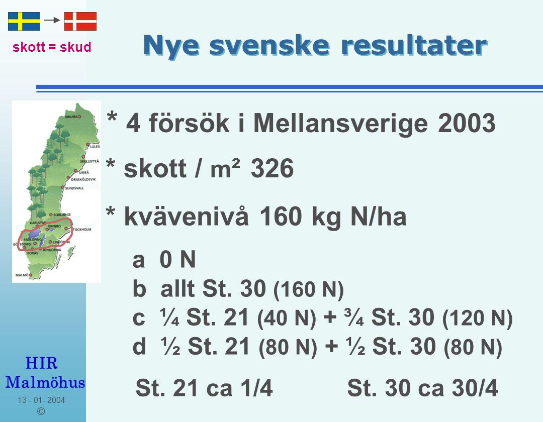 13 - 01- 2004 © HIR Malmöhus Nye svenske resultater Kväve till tunn höstvete skörd = udbytte