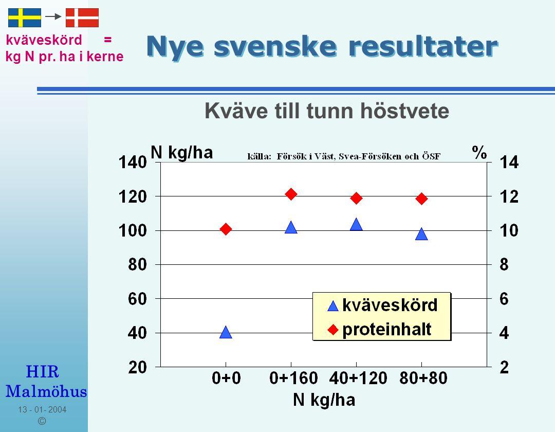 13 - 01- 2004 © HIR Malmöhus Nye svenske resultater Kväve till tunn höstvete tusenkornvikt = kornvægt g / 1000