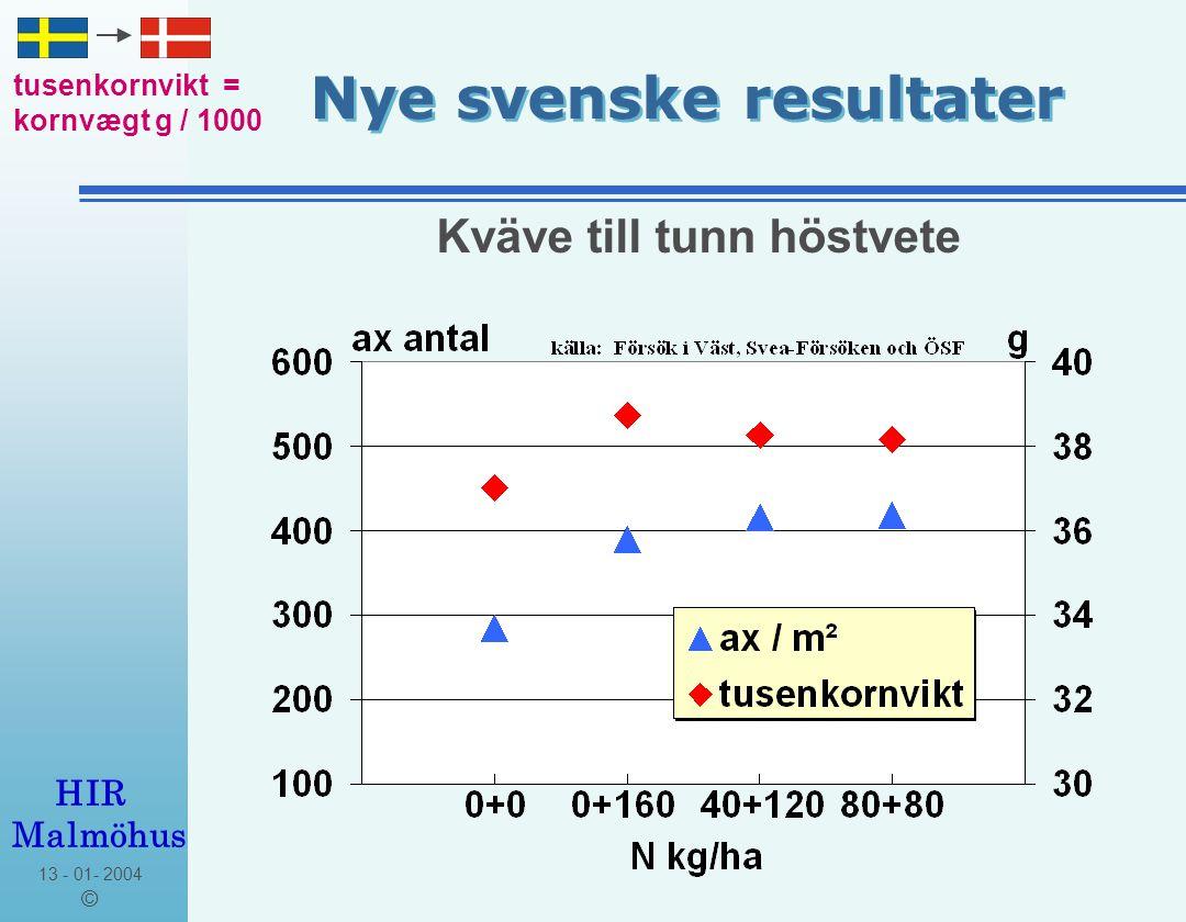 13 - 01- 2004 © HIR Malmöhus Nye svenske resultater Kväve till tunn höstvete delning = deling merskörd = merudbytte högre = højere Resultat: En delning kvävegivan gav ingen signifikant merskörd.