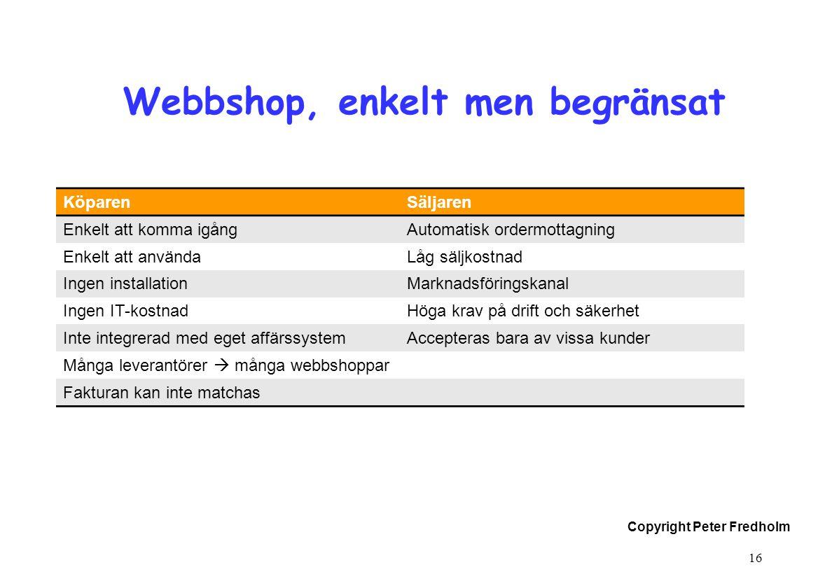 Copyright Peter Fredholm 16 Webbshop, enkelt men begränsat KöparenSäljaren Enkelt att komma igångAutomatisk ordermottagning Enkelt att användaLåg sälj