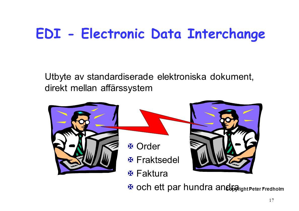 Copyright Peter Fredholm 17 EDI - Electronic Data Interchange Utbyte av standardiserade elektroniska dokument, direkt mellan affärssystem X Order X Fr