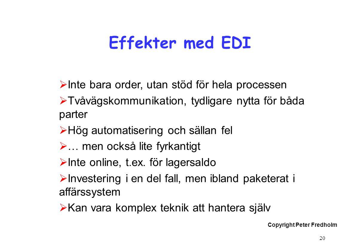Copyright Peter Fredholm 20 Effekter med EDI  Inte bara order, utan stöd för hela processen  Tvåvägskommunikation, tydligare nytta för båda parter 